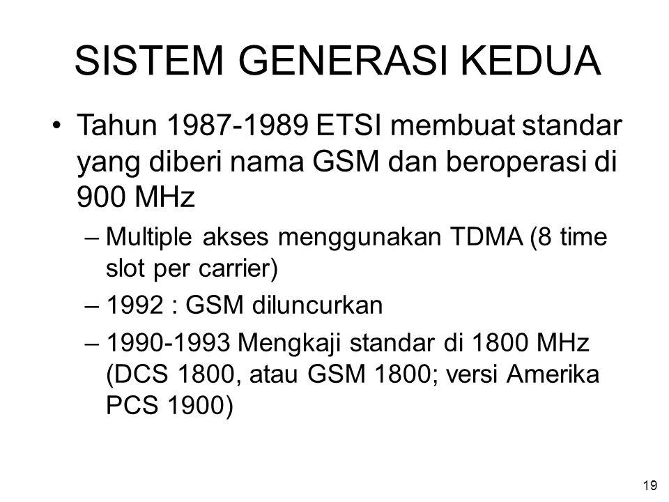 SISTEM GENERASI KEDUA Tahun 1987-1989 ETSI membuat standar yang diberi nama GSM dan beroperasi di 900 MHz.