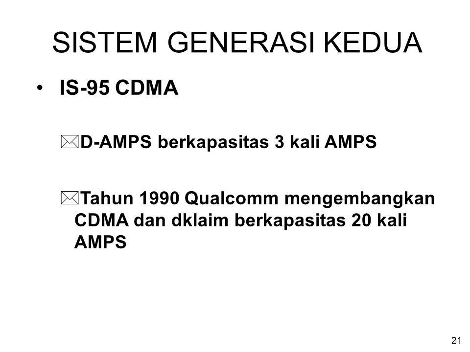 SISTEM GENERASI KEDUA IS-95 CDMA D-AMPS berkapasitas 3 kali AMPS