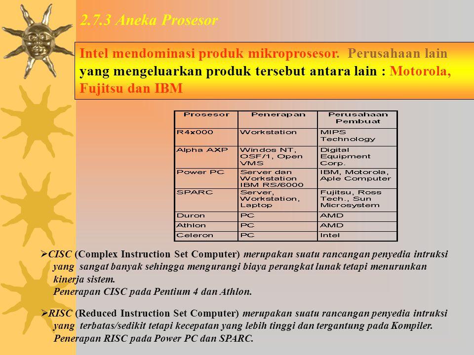 2.7.3 Aneka Prosesor
