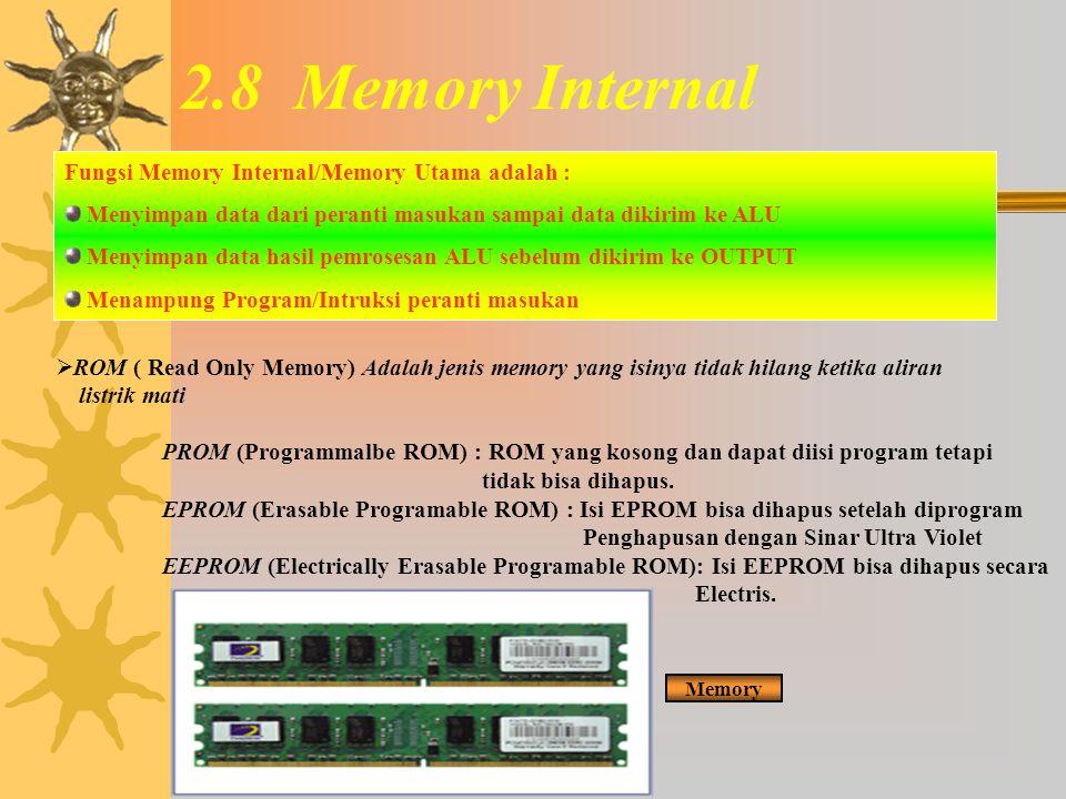 2.8 Memory Internal Fungsi Memory Internal/Memory Utama adalah :