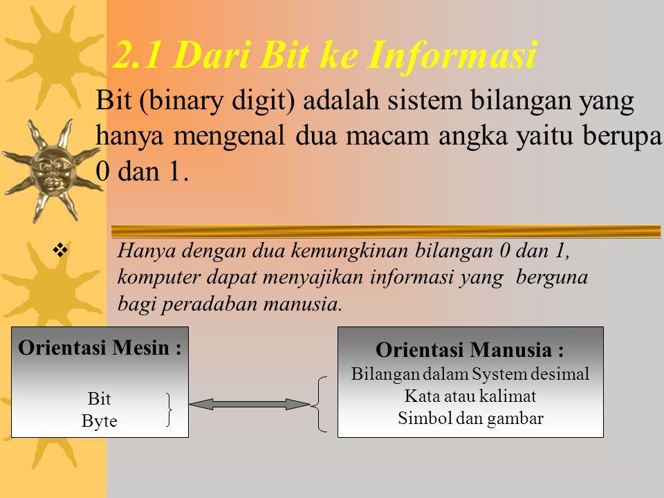Bilangan dalam System desimal