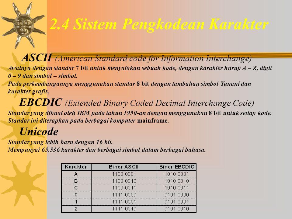 2.4 Sistem Pengkodean Karakter