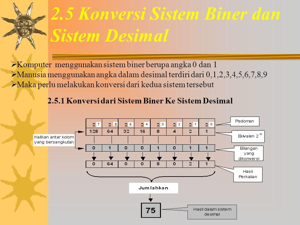 2.5 Konversi Sistem Biner dan Sistem Desimal