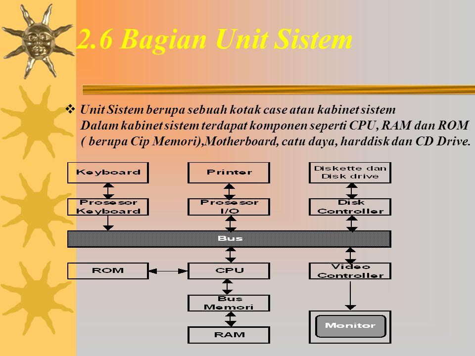 2.6 Bagian Unit Sistem