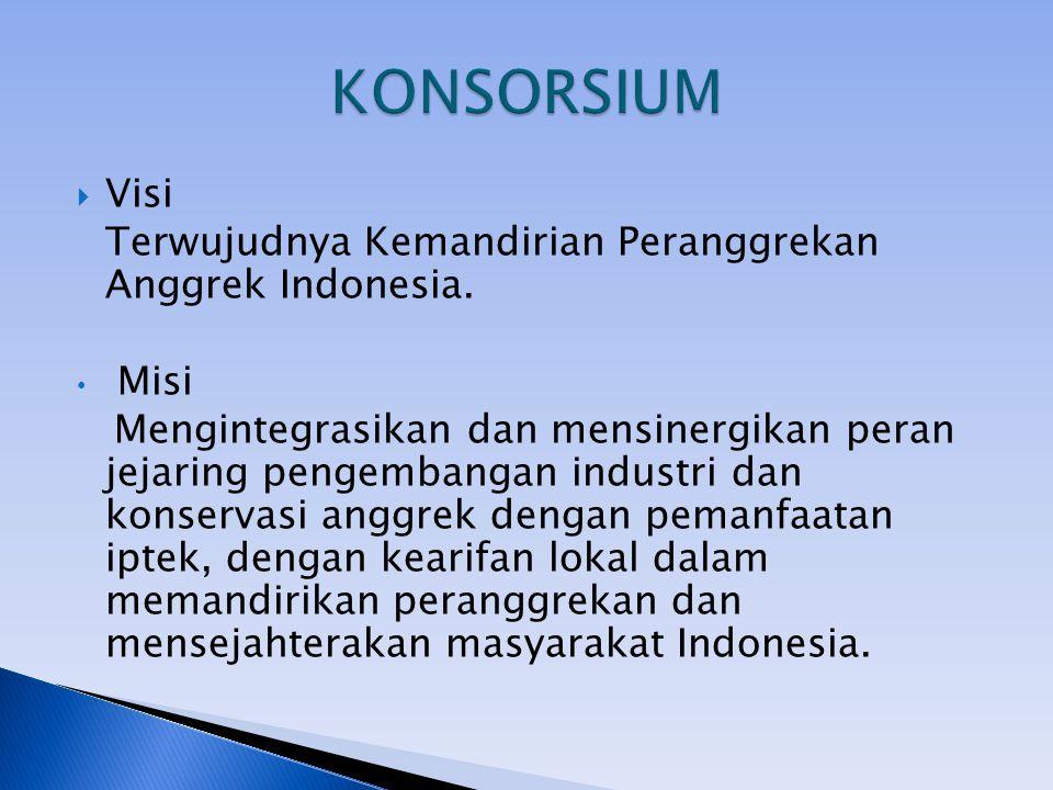 KONSORSIUM Visi. Terwujudnya Kemandirian Peranggrekan Anggrek Indonesia. Misi.