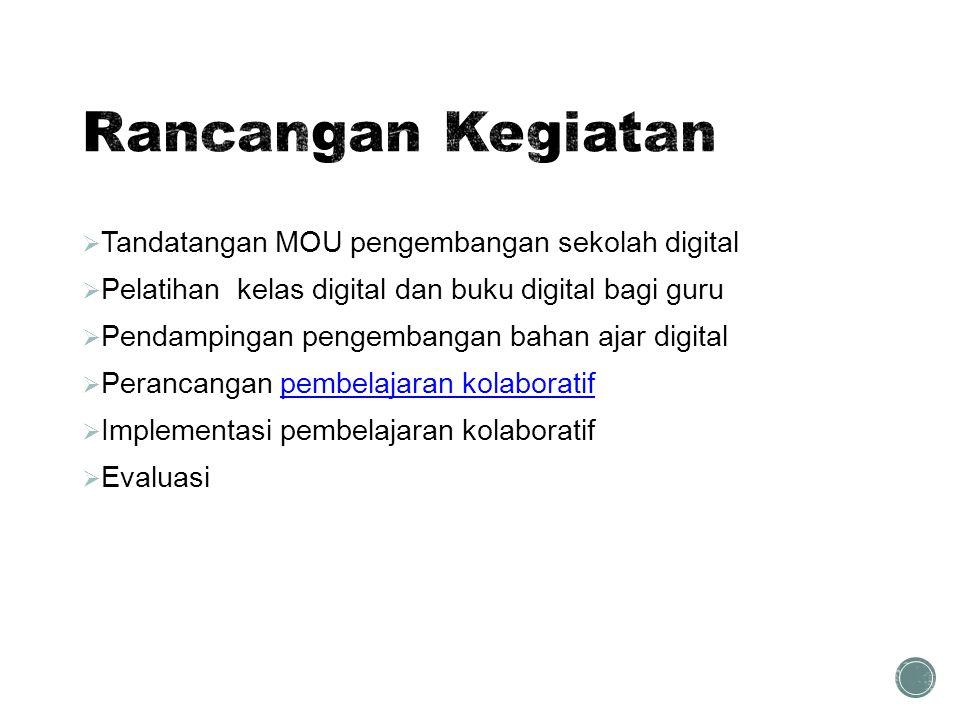 Rancangan Kegiatan Tandatangan MOU pengembangan sekolah digital