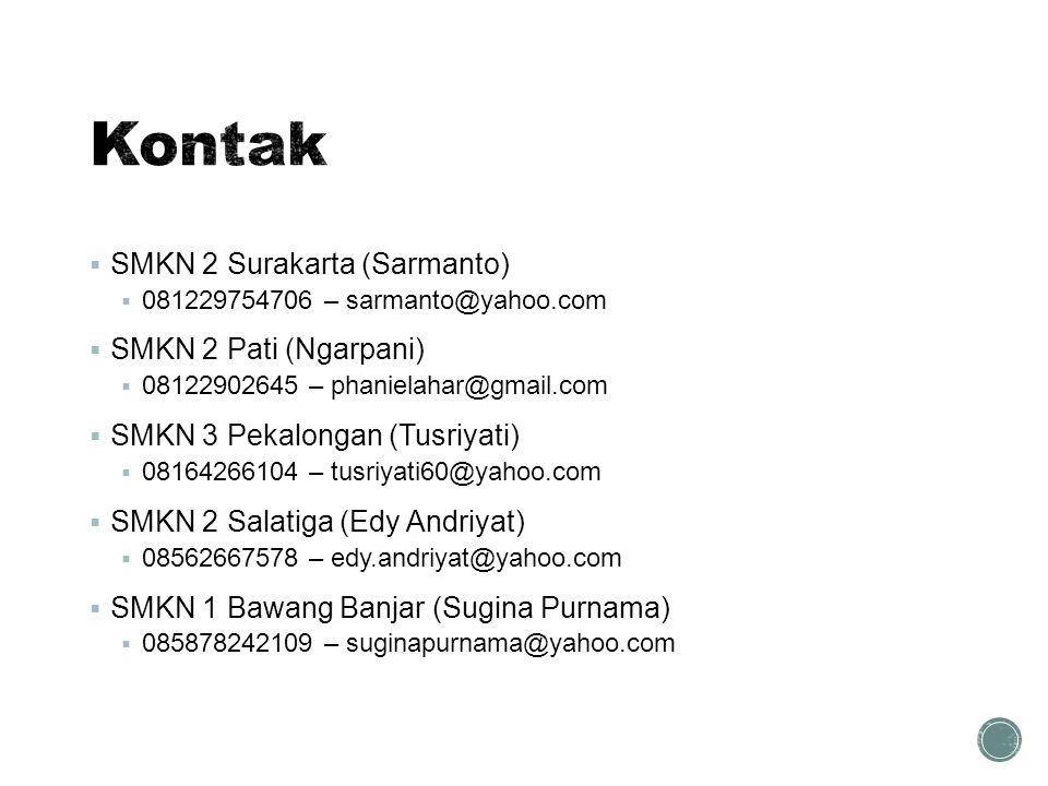 Kontak SMKN 2 Surakarta (Sarmanto) SMKN 2 Pati (Ngarpani)