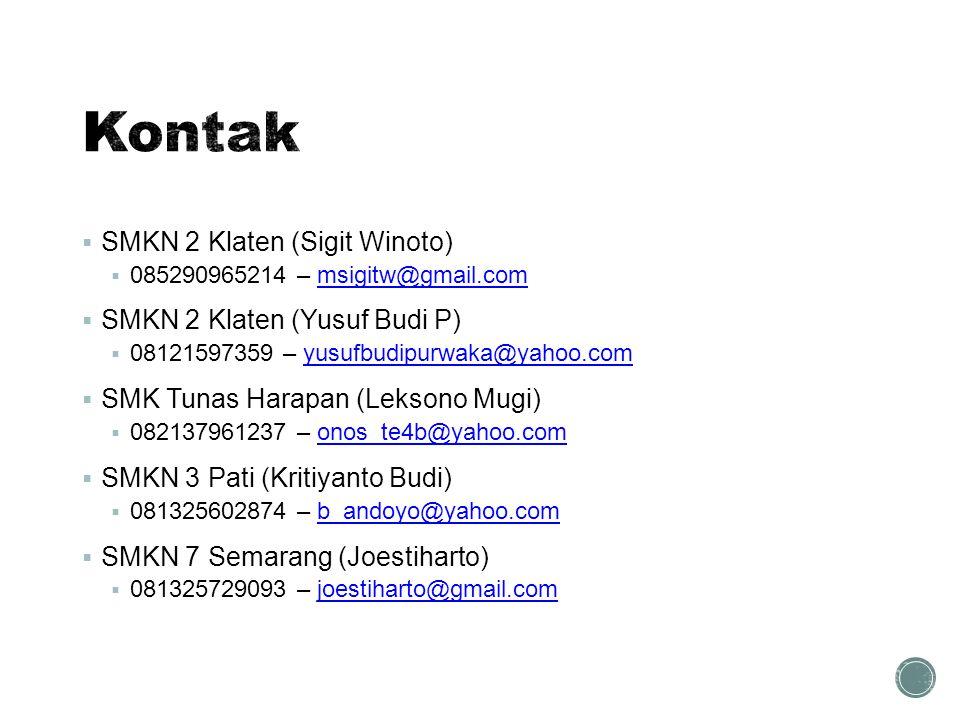 Kontak SMKN 2 Klaten (Sigit Winoto) SMKN 2 Klaten (Yusuf Budi P)