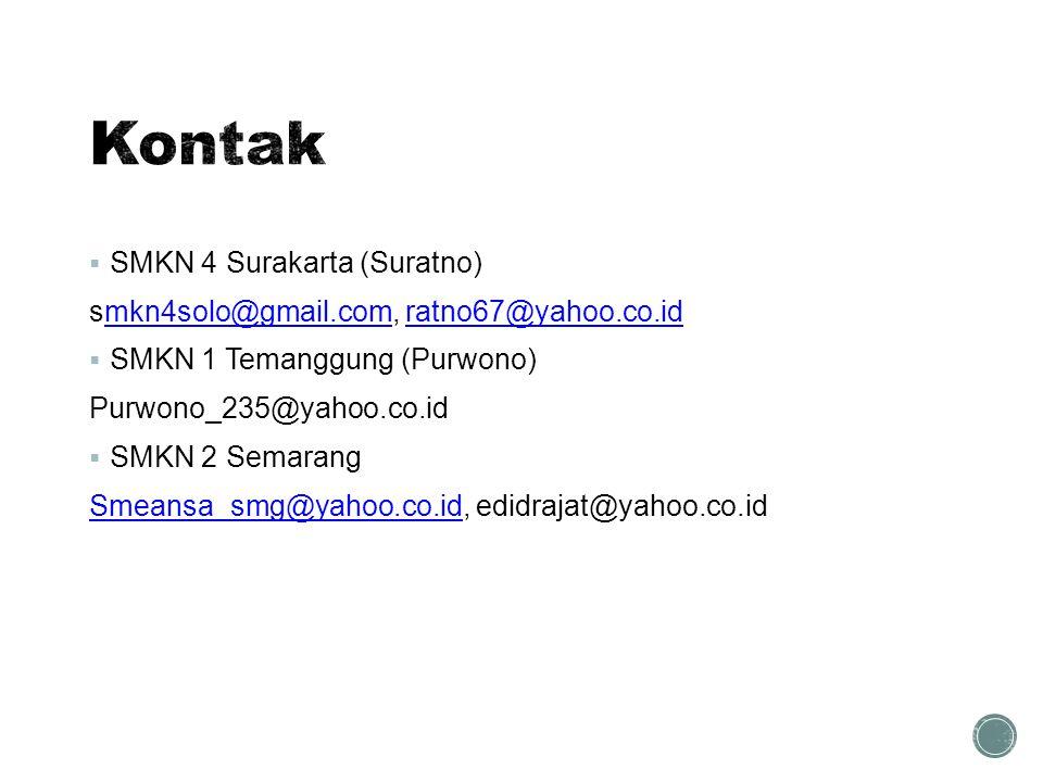 Kontak SMKN 4 Surakarta (Suratno)