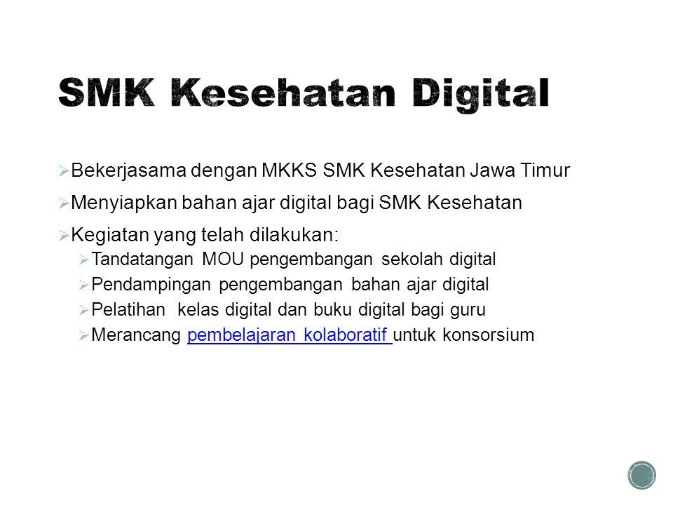 SMK Kesehatan Digital Bekerjasama dengan MKKS SMK Kesehatan Jawa Timur