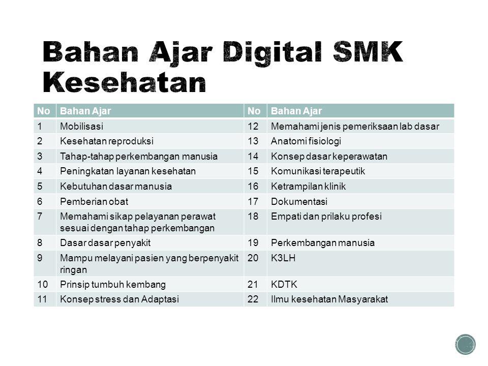 Bahan Ajar Digital SMK Kesehatan