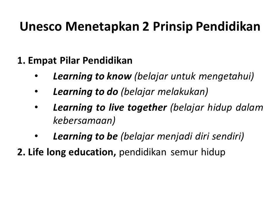 Unesco Menetapkan 2 Prinsip Pendidikan
