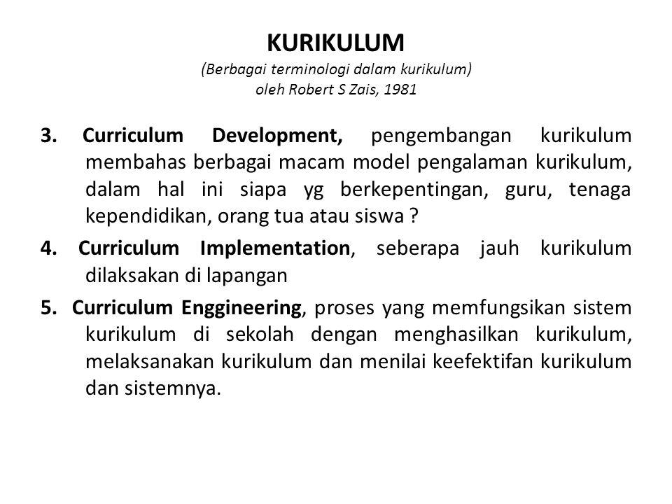 KURIKULUM (Berbagai terminologi dalam kurikulum) oleh Robert S Zais, 1981