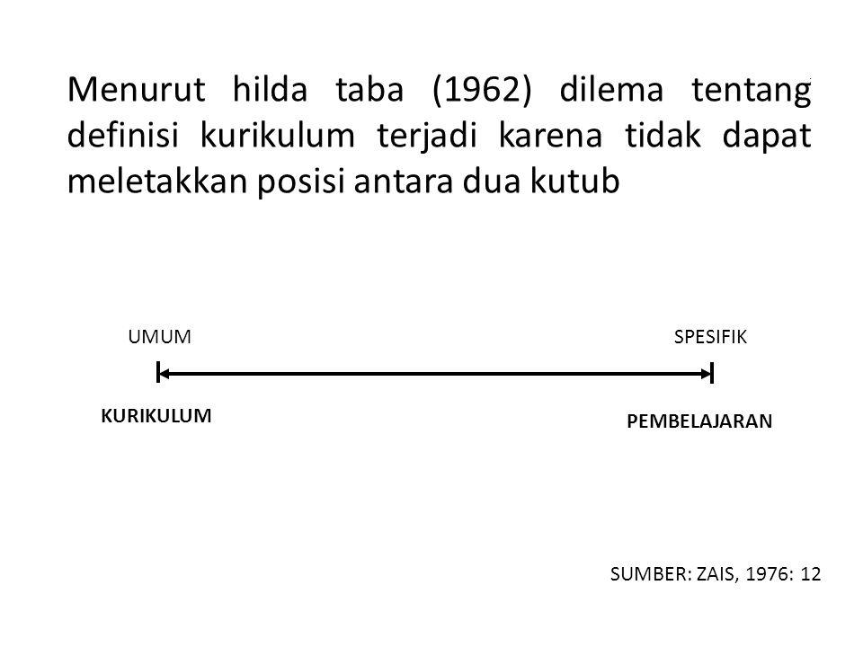 ; Menurut hilda taba (1962) dilema tentang definisi kurikulum terjadi karena tidak dapat meletakkan posisi antara dua kutub.