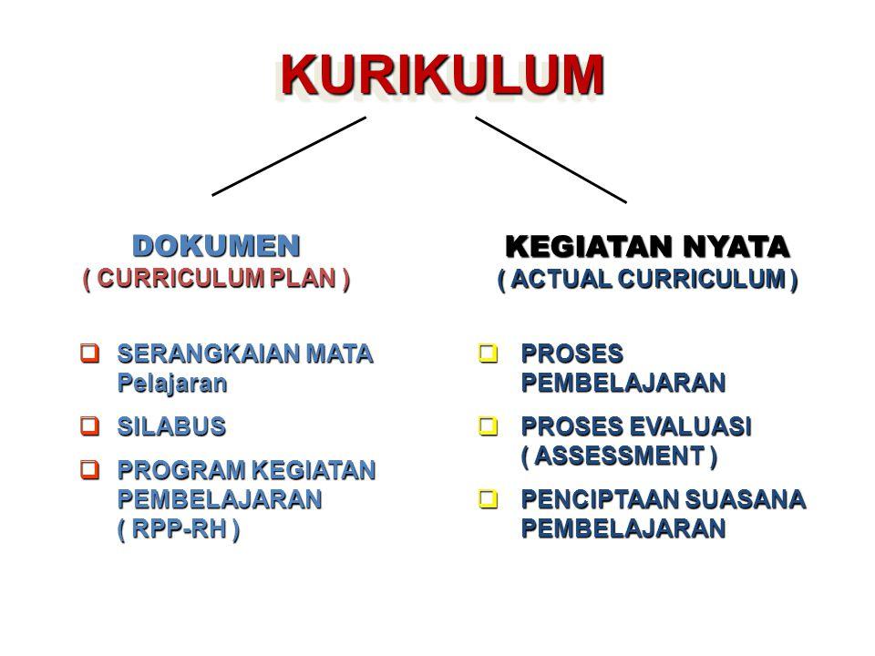DOKUMEN ( CURRICULUM PLAN ) KEGIATAN NYATA ( ACTUAL CURRICULUM )