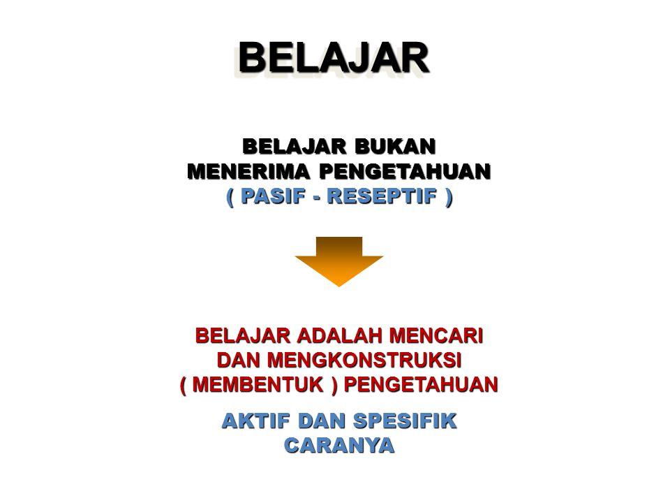 BELAJAR BELAJAR BUKAN MENERIMA PENGETAHUAN ( PASIF - RESEPTIF )