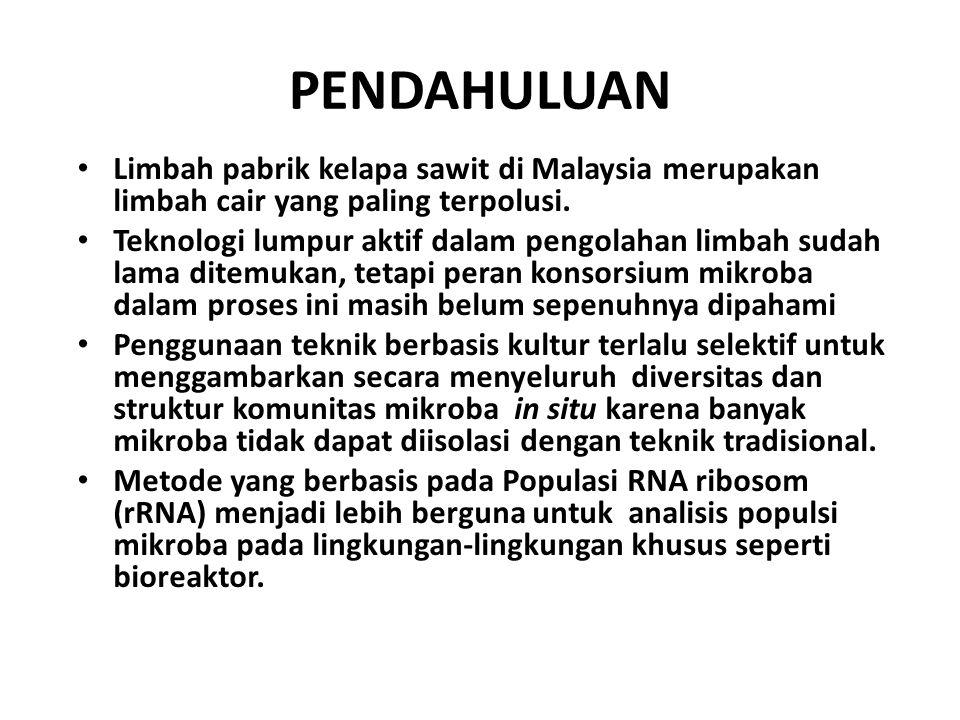 PENDAHULUAN Limbah pabrik kelapa sawit di Malaysia merupakan limbah cair yang paling terpolusi.