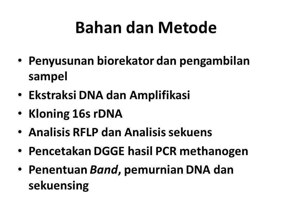Bahan dan Metode Penyusunan biorekator dan pengambilan sampel