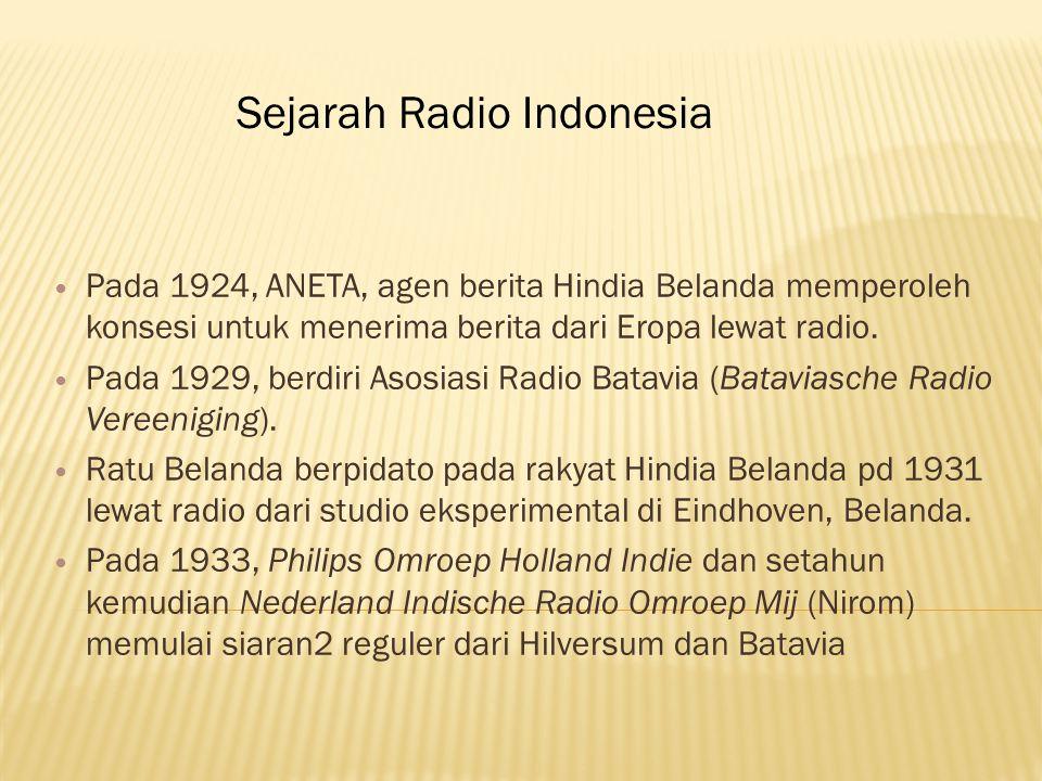 Sejarah Radio Indonesia