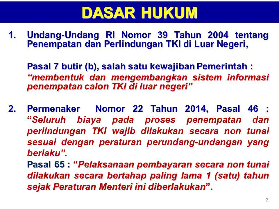 DASAR HUKUM Undang-Undang RI Nomor 39 Tahun 2004 tentang Penempatan dan Perlindungan TKI di Luar Negeri,