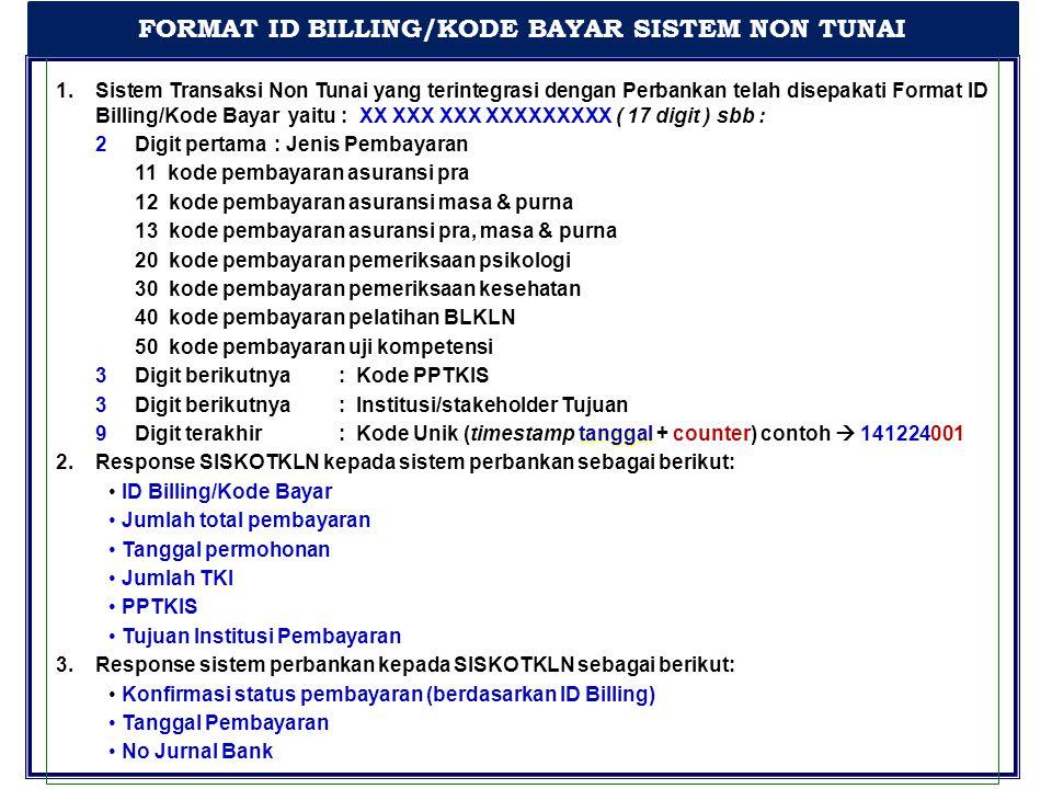 FORMAT ID BILLING/KODE BAYAR SISTEM NON TUNAI
