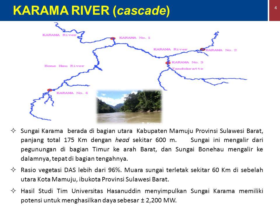KARAMA RIVER (cascade)