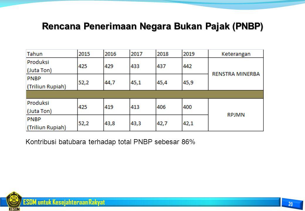 Rencana Penerimaan Negara Bukan Pajak (PNBP)