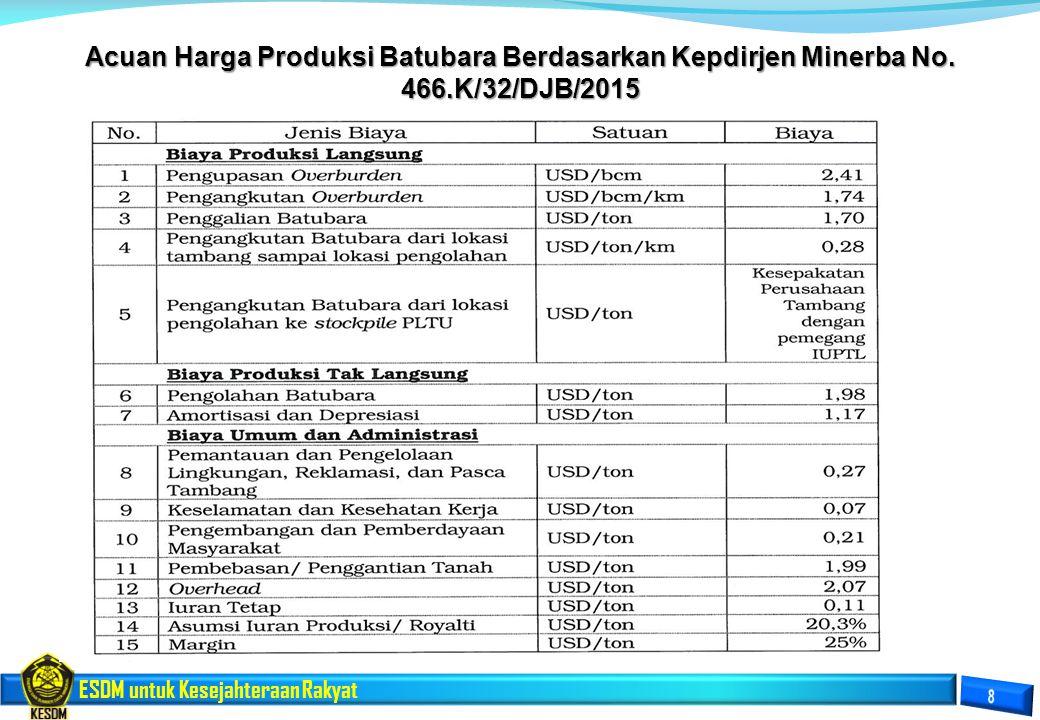Acuan Harga Produksi Batubara Berdasarkan Kepdirjen Minerba No. 466