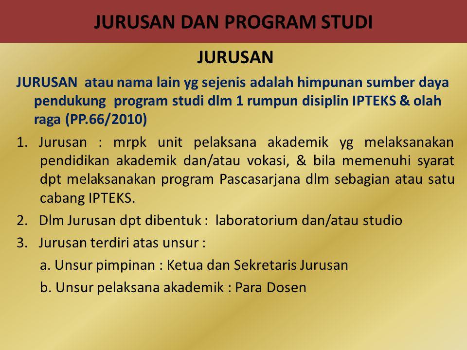 JURUSAN DAN PROGRAM STUDI
