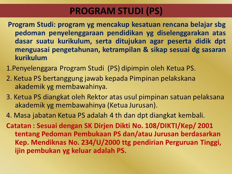 PROGRAM STUDI (PS)