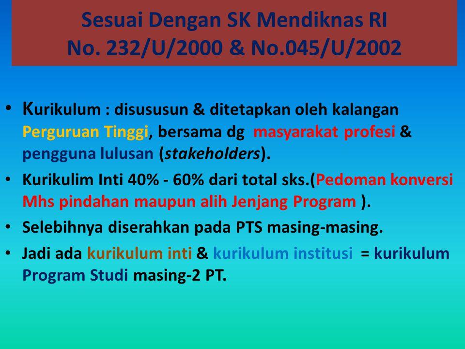 Sesuai Dengan SK Mendiknas RI No. 232/U/2000 & No.045/U/2002