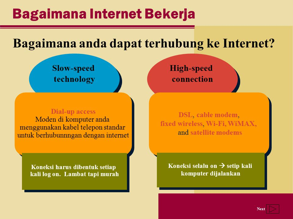Bagaimana Internet Bekerja