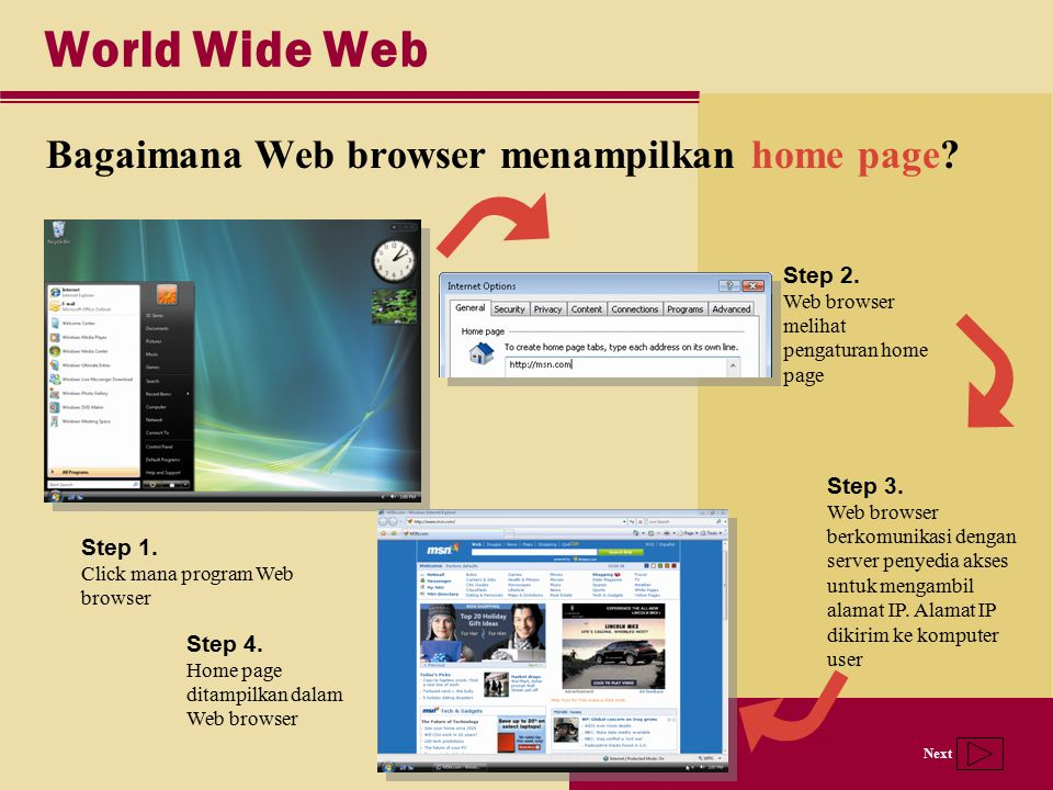 World Wide Web Bagaimana Web browser menampilkan home page