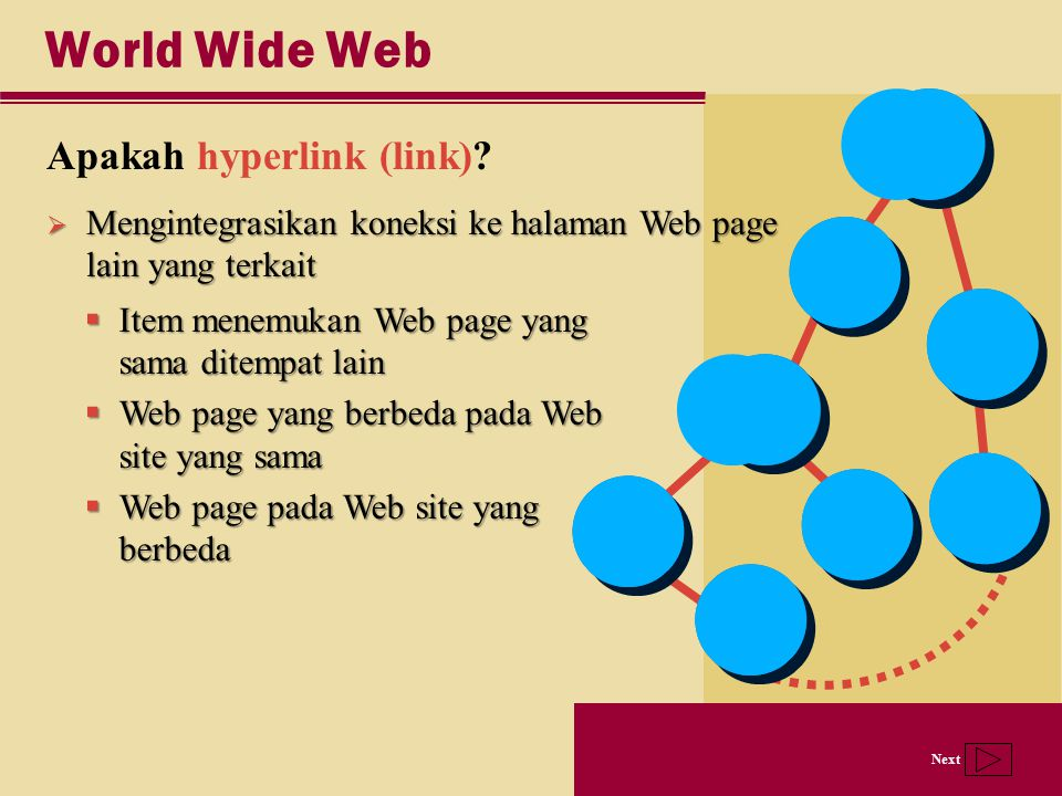 World Wide Web Apakah hyperlink (link)