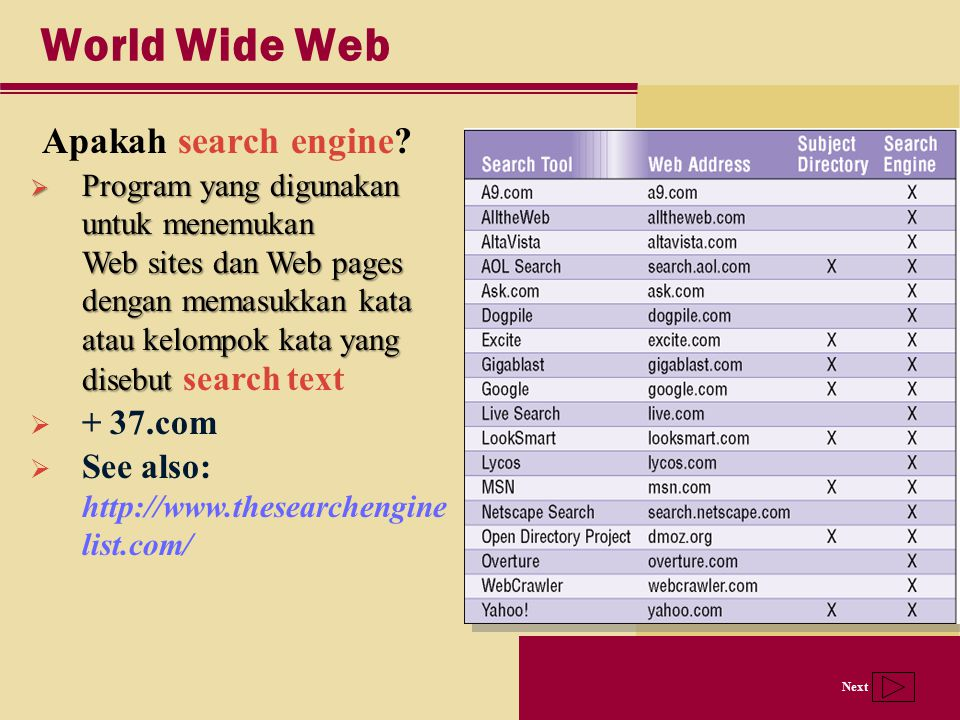 World Wide Web Apakah search engine + 37.com