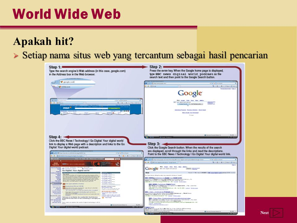 World Wide Web Apakah hit
