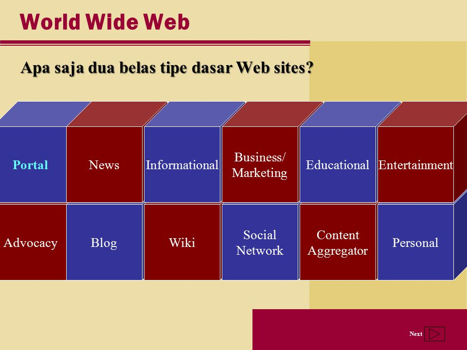 World Wide Web Apa saja dua belas tipe dasar Web sites Portal News