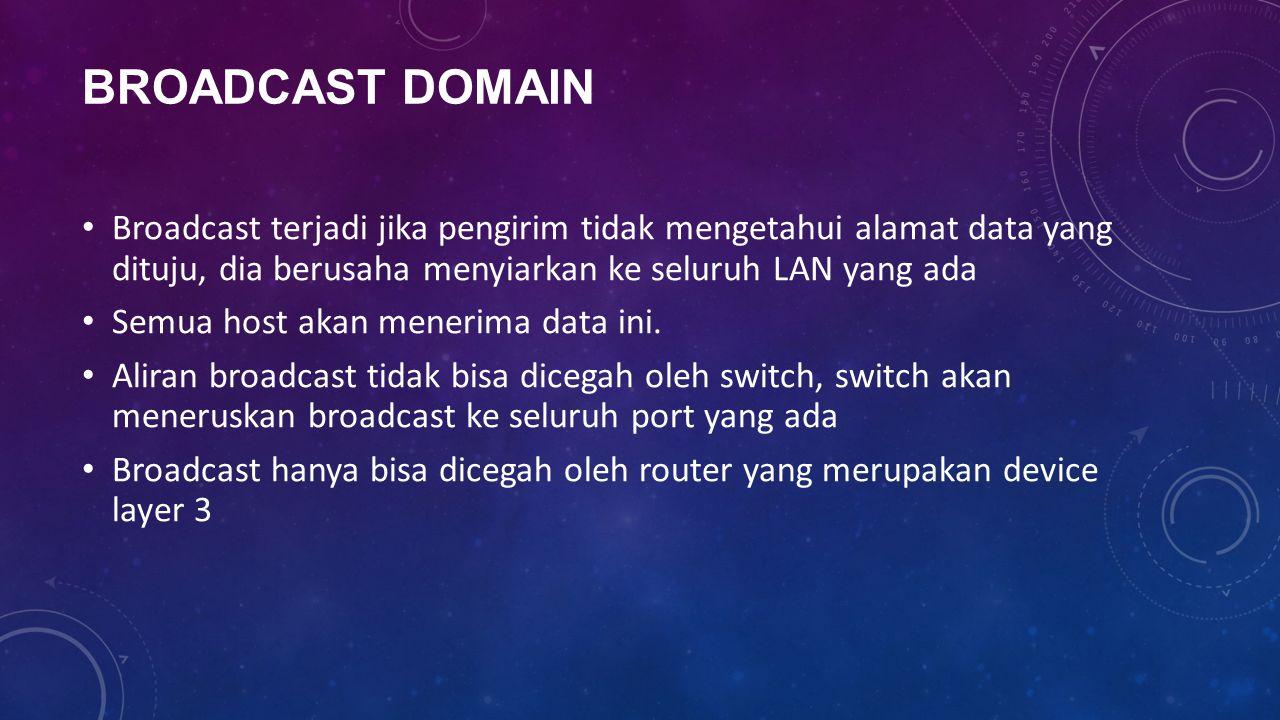 Broadcast Domain Broadcast terjadi jika pengirim tidak mengetahui alamat data yang dituju, dia berusaha menyiarkan ke seluruh LAN yang ada.