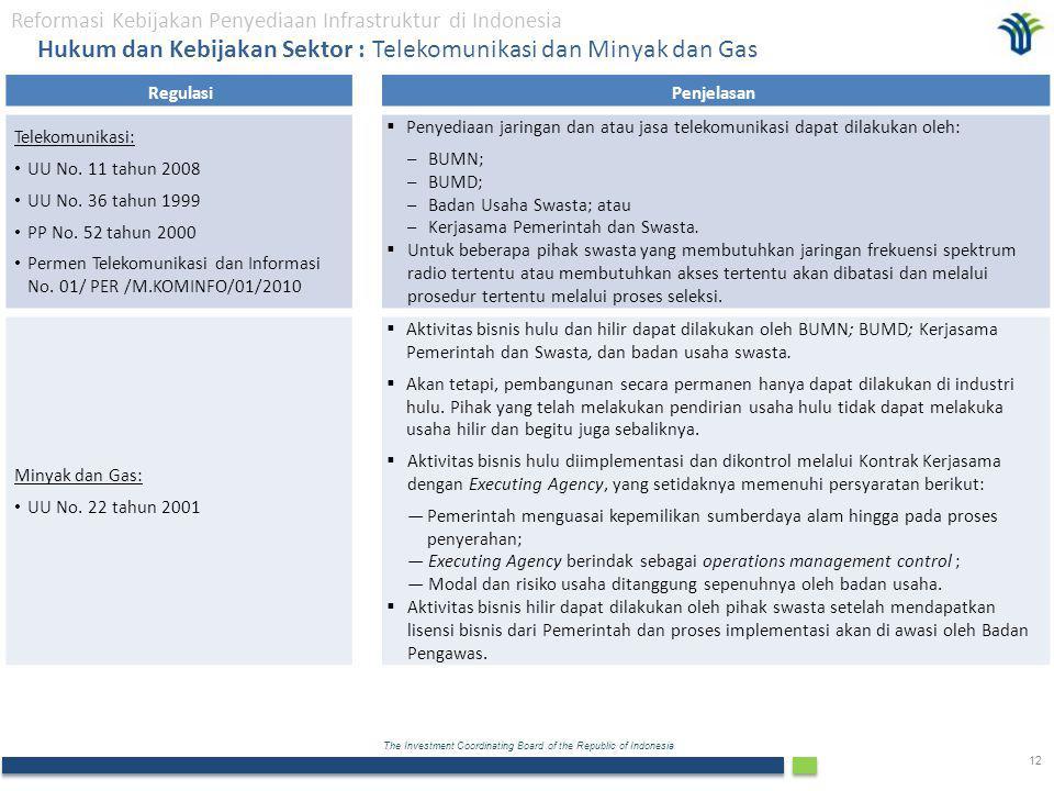 Hukum dan Kebijakan Sektor : Telekomunikasi dan Minyak dan Gas