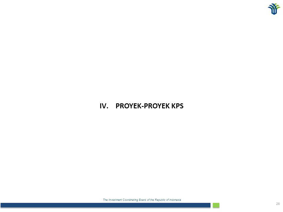 PROYEK-PROYEK KPS