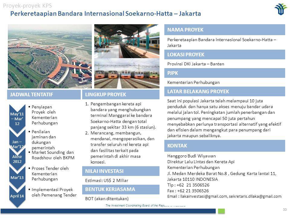 Perkeretaapian Bandara Internasional Soekarno-Hatta – Jakarta