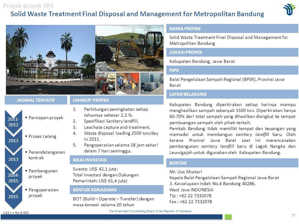 Proyek-proyek KPS Solid Waste Treatment Final Disposal and Management for Metropolitan Bandung. NAMA PROYEK.