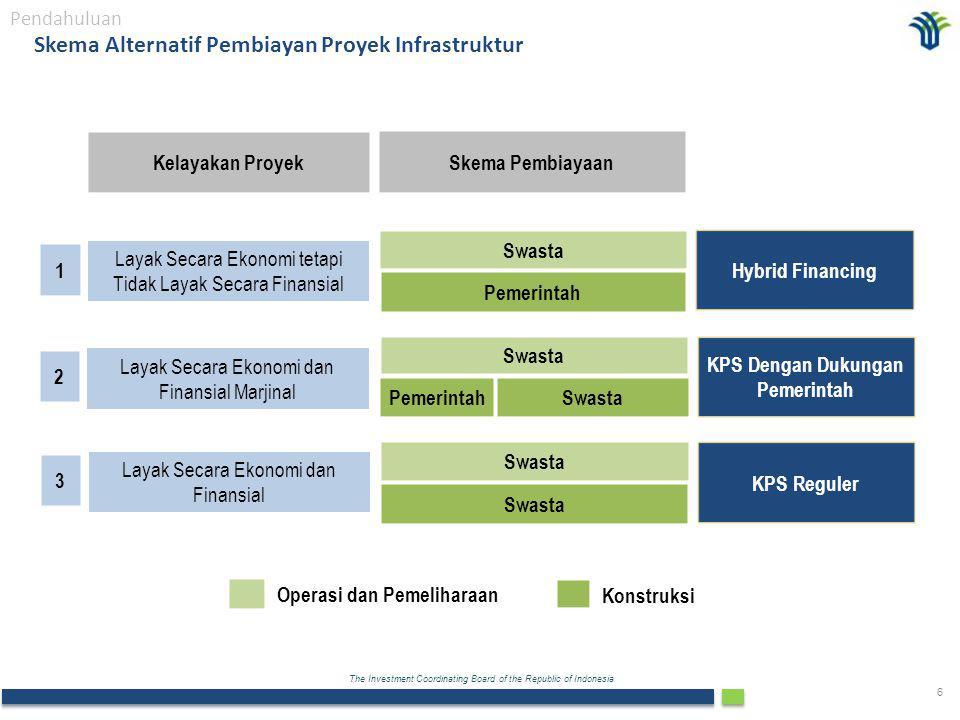 Skema Alternatif Pembiayan Proyek Infrastruktur