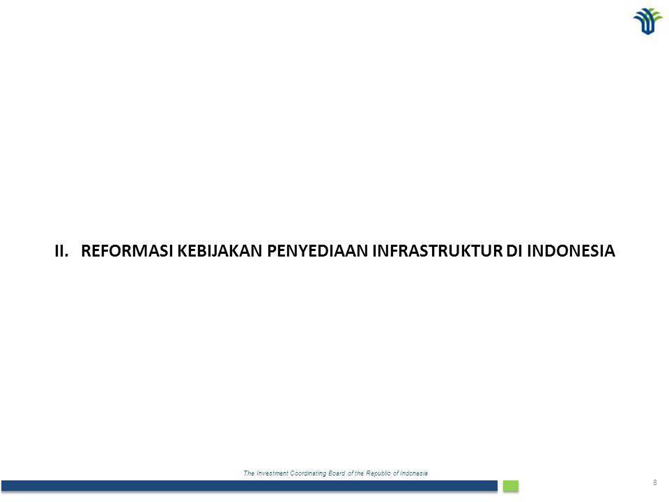REFORMASI KEBIJAKAN PENYEDIAAN INFRASTRUKTUR DI INDONESIA
