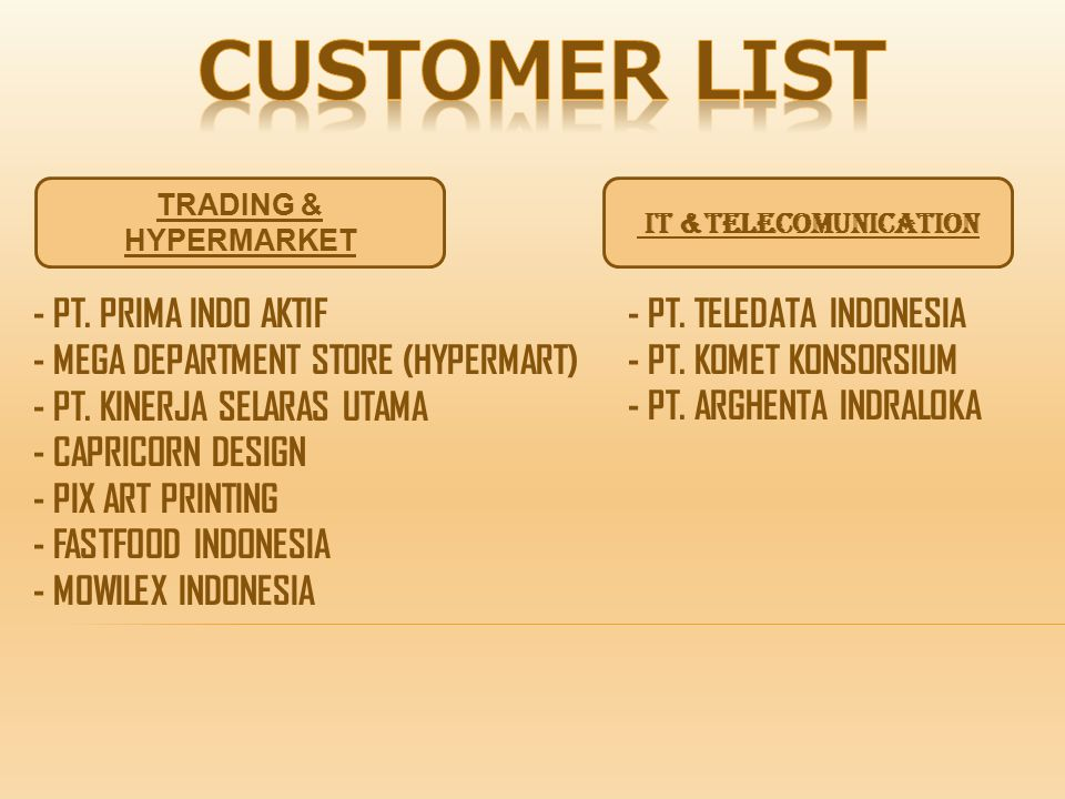 CUSTOMER LIST - PT. PRIMA INDO AKTIF