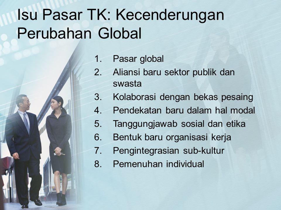 Isu Pasar TK: Kecenderungan Perubahan Global