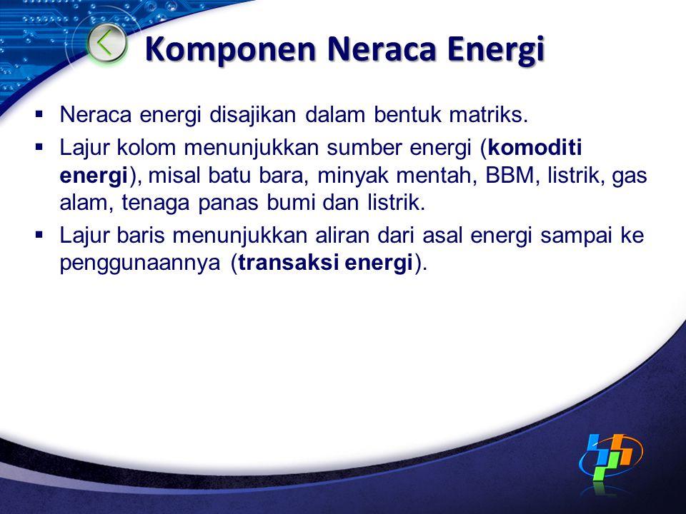 Komponen Neraca Energi