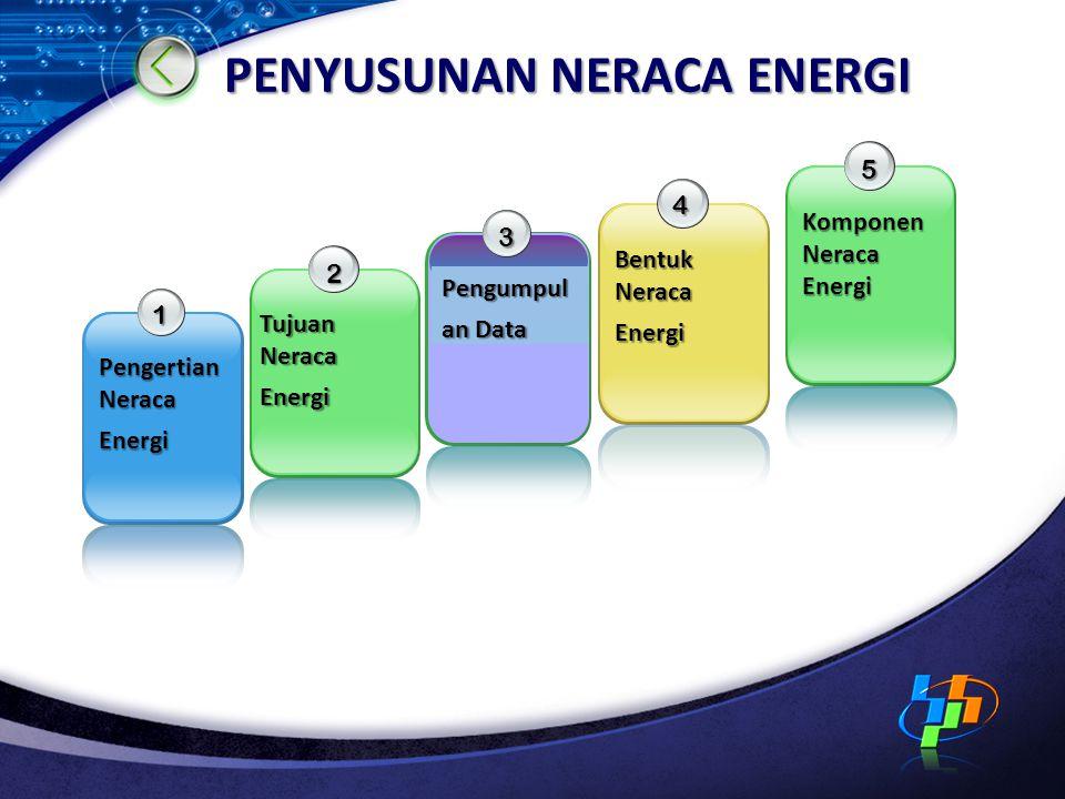 PENYUSUNAN NERACA ENERGI