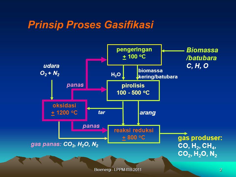 Prinsip Proses Gasifikasi