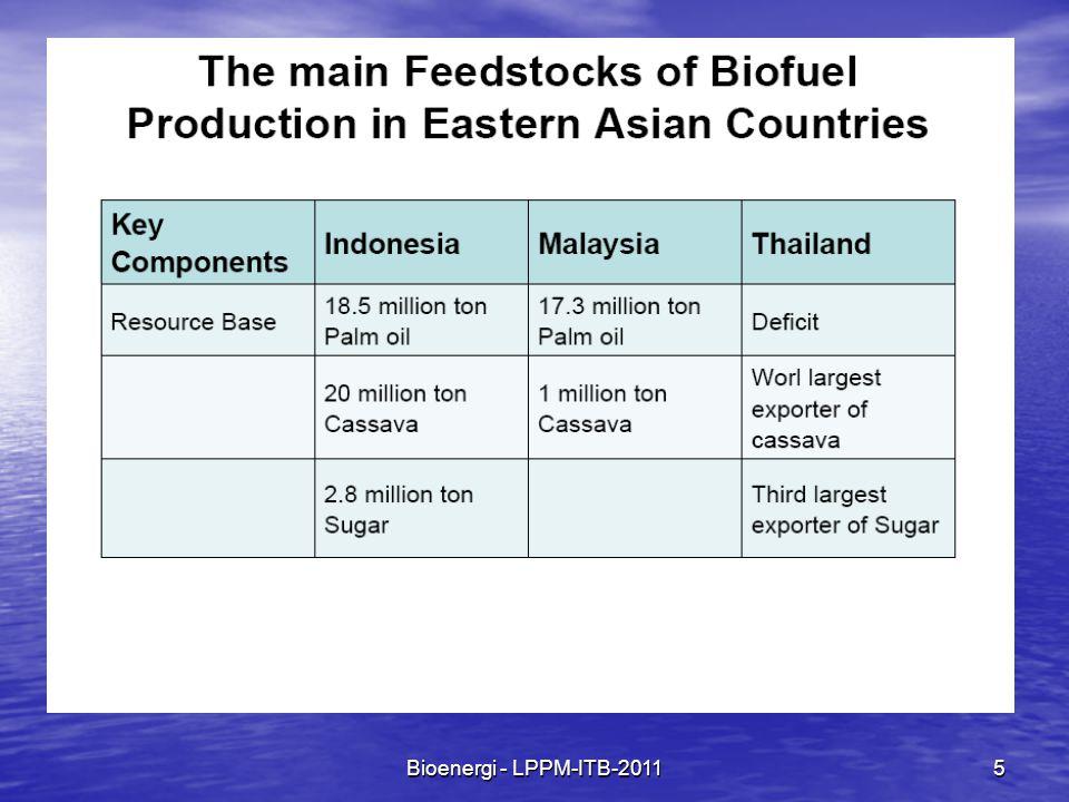 Bioenergi - LPPM-ITB-2011